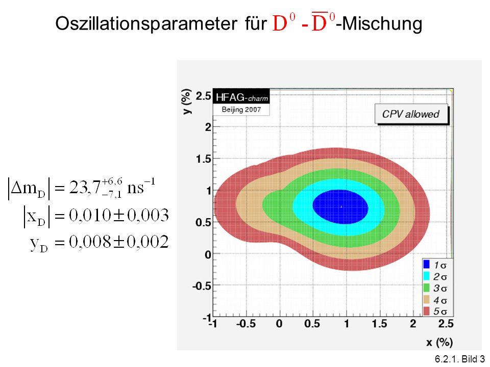 Oszillationsparameter für -Mischung 6.2.1. Bild 3