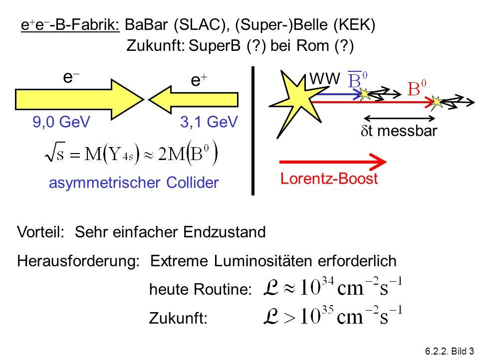 e e -B-Fabrik: BaBar (SLAC), (Super-)Belle (KEK) Zukunft: SuperB (?) bei Rom (?) e e 9,0 GeV3,1 GeV WW asymmetrischer Collider Lorentz-Boost t messbar