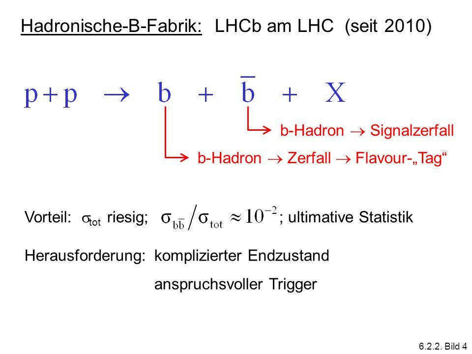Hadronische-B-Fabrik: LHCb am LHC (seit 2010) b-Hadron Signalzerfall b-Hadron Zerfall Flavour-Tag Vorteil: tot riesig; ; ultimative Statistik Herausfo