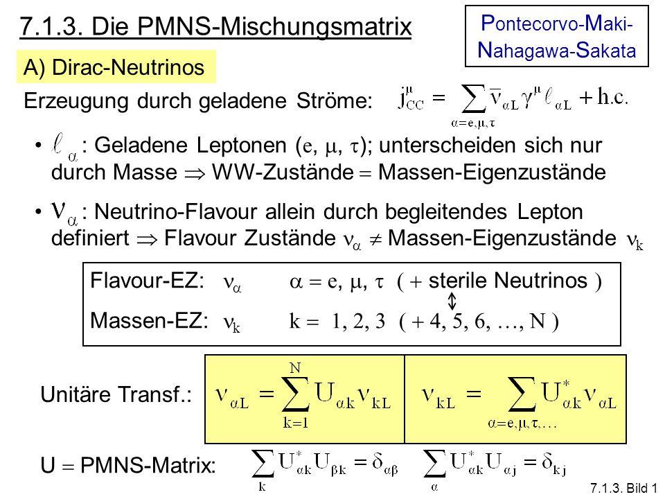 7.1.3. Bild 1 7.1.3. Die PMNS-Mischungsmatrix A) Dirac-Neutrinos Erzeugung durch geladene Ströme: : Geladene Leptonen ( e,, ); unterscheiden sich nur