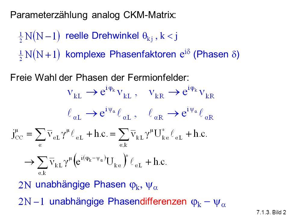 7.1.3. Bild 2 Parameterzählung analog CKM-Matrix: reelle Drehwinkel k j, k j komplexe Phasenfaktoren e i (Phasen ) Freie Wahl der Phasen der Fermionfe