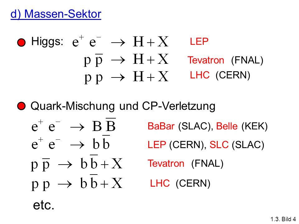 d) Massen-Sektor LEP Tevatron (FNAL) LHC (CERN) Higgs: Quark-Mischung und CP-Verletzung BaBar (SLAC), Belle (KEK) Tevatron (FNAL) LHC (CERN) LEP (CERN