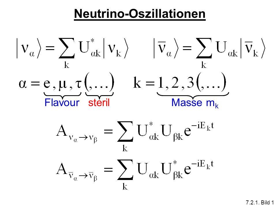 Neutrino-Oszillationen FlavoursterilMasse m k 7.2.1. Bild 1