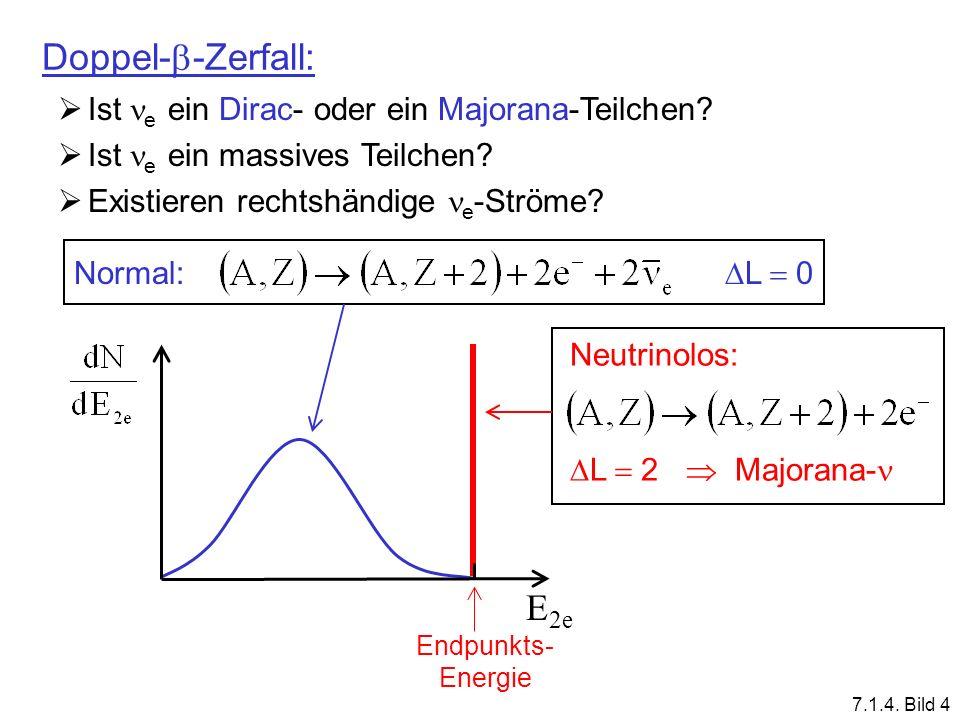 Doppel- -Zerfall: Ist e ein Dirac- oder ein Majorana-Teilchen? Ist e ein massives Teilchen? Existieren rechtshändige e -Ströme? E 2e Endpunkts- Energi