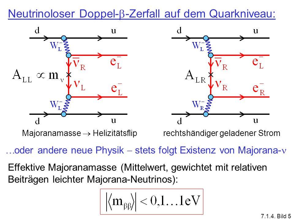 Neutrinoloser Doppel- -Zerfall auf dem Quarkniveau: Majoranamasse Helizitätsflip rechtshändiger geladener Strom Effektive Majoranamasse (Mittelwert, g