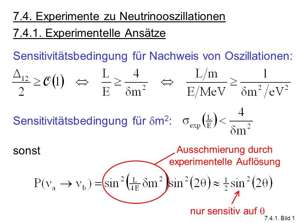 7.4. Experimente zu Neutrinooszillationen 7.4.1. Experimentelle Ansätze Sensitivitätsbedingung für Nachweis von Oszillationen: Sensitivitätsbedingung