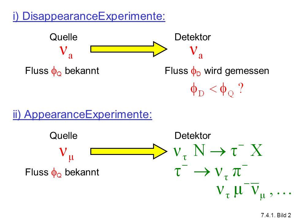i) DisappearanceExperimente: ii) AppearanceExperimente: QuelleDetektor Fluss Q bekanntFluss D wird gemessen QuelleDetektor Fluss Q bekannt 7.4.1. Bild