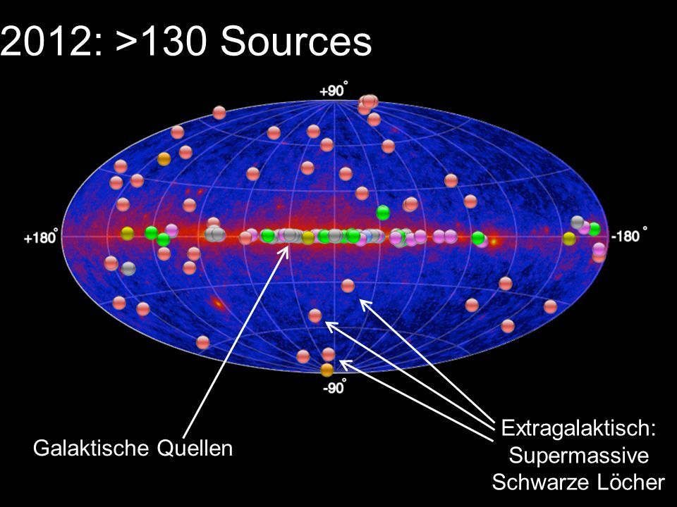 2012: >130 Sources Extragalaktisch: Supermassive Schwarze Löcher Galaktische Quellen