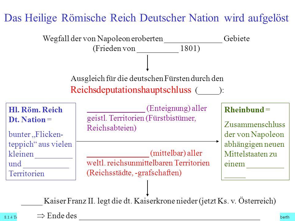 8.1.4 Territoriale Veränderungen und innere Reformen in Deutschland© digitale-schule-bayern.de - Roman Eberth Mediatisierung Das Heilige Römische Reic
