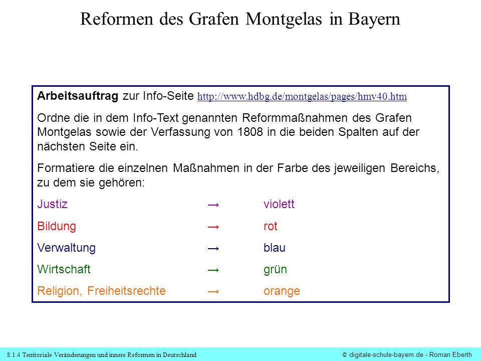 8.1.4 Territoriale Veränderungen und innere Reformen in Deutschland© digitale-schule-bayern.de - Roman Eberth Reformen des Grafen Montgelas in Bayern Maßnahmen im Sinne der AufklärungM.