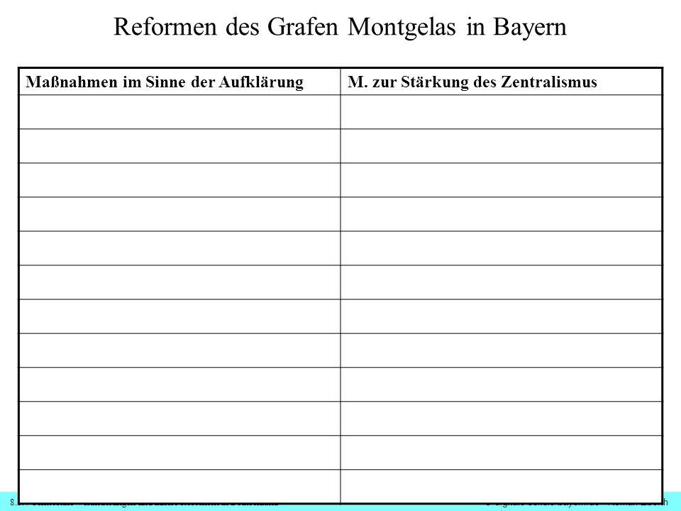 8.1.4 Territoriale Veränderungen und innere Reformen in Deutschland© digitale-schule-bayern.de - Roman Eberth Reformen des Grafen Montgelas in Bayern