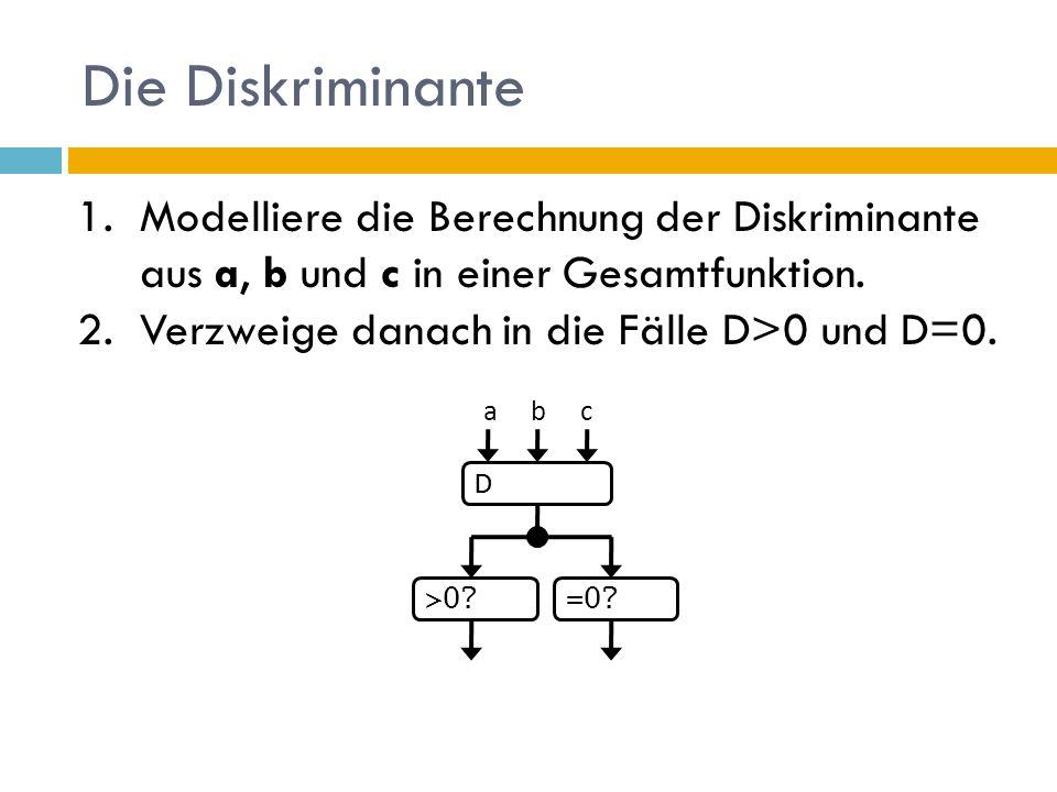 Die Diskriminante 1.Modelliere die Berechnung der Diskriminante aus a, b und c in einer Gesamtfunktion. 2.Verzweige danach in die Fälle D>0 und D=0. D