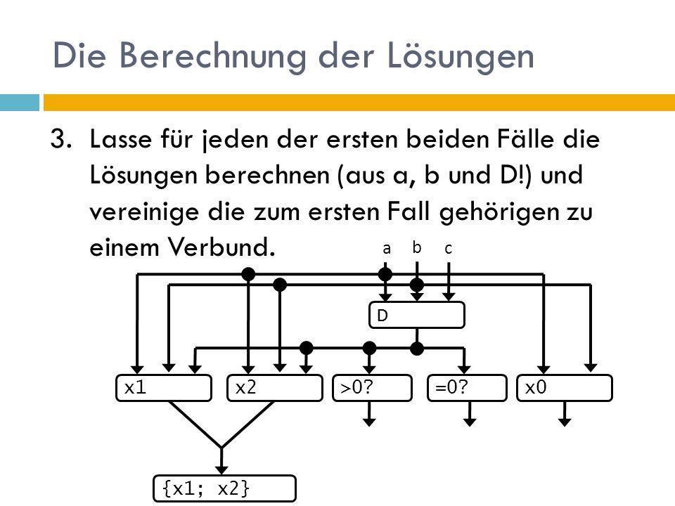 Die Berechnung der Lösungen 3.Lasse für jeden der ersten beiden Fälle die Lösungen berechnen (aus a, b und D!) und vereinige die zum ersten Fall gehör