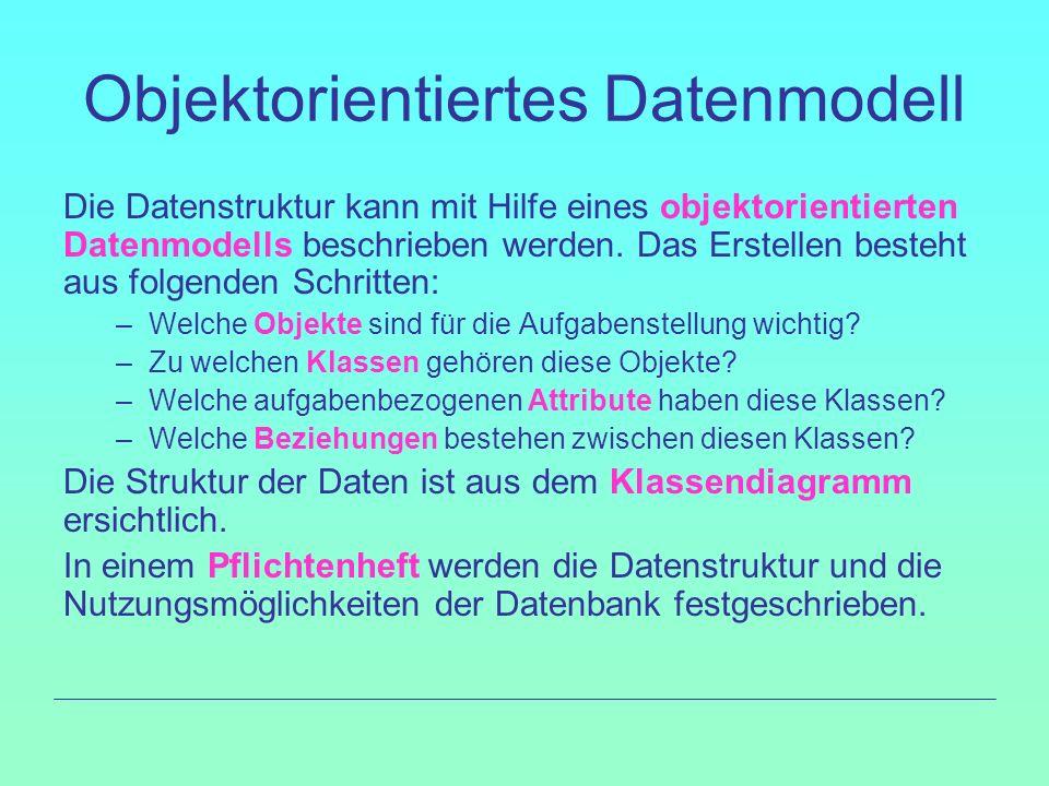 Objektorientiertes Datenmodell Die Datenstruktur kann mit Hilfe eines objektorientierten Datenmodells beschrieben werden.