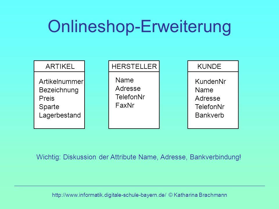http://www.informatik.digitale-schule-bayern.de/ © Katharina Brachmann Umsetzung im DBS Wir benötigen zusätzlich die Tabellen hersteller und kunde.