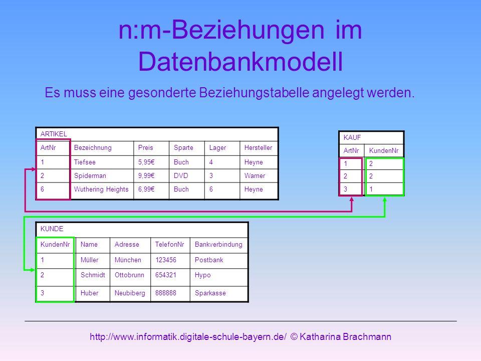 http://www.informatik.digitale-schule-bayern.de/ © Katharina Brachmann n:m-Beziehungen im Datenbankmodell KUNDE KundenNrNameAdresseTelefonNrBankverbin