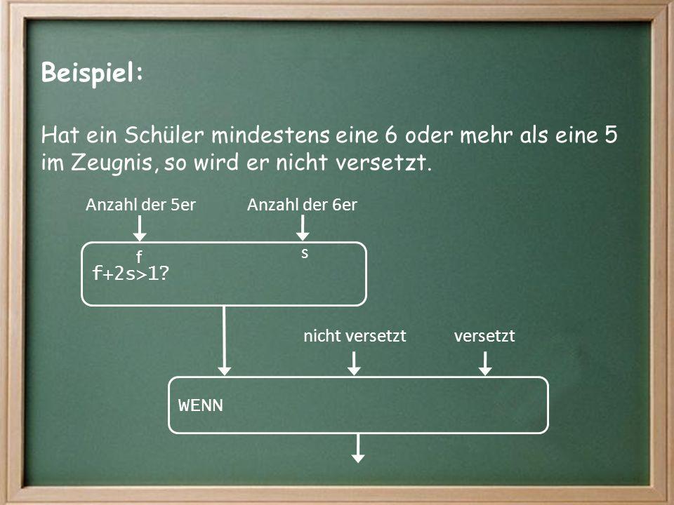 Beispiel: Hat ein Schüler mindestens eine 6 oder mehr als eine 5 im Zeugnis, so wird er nicht versetzt. f+2s>1? Anzahl der 5erAnzahl der 6er f s WENN