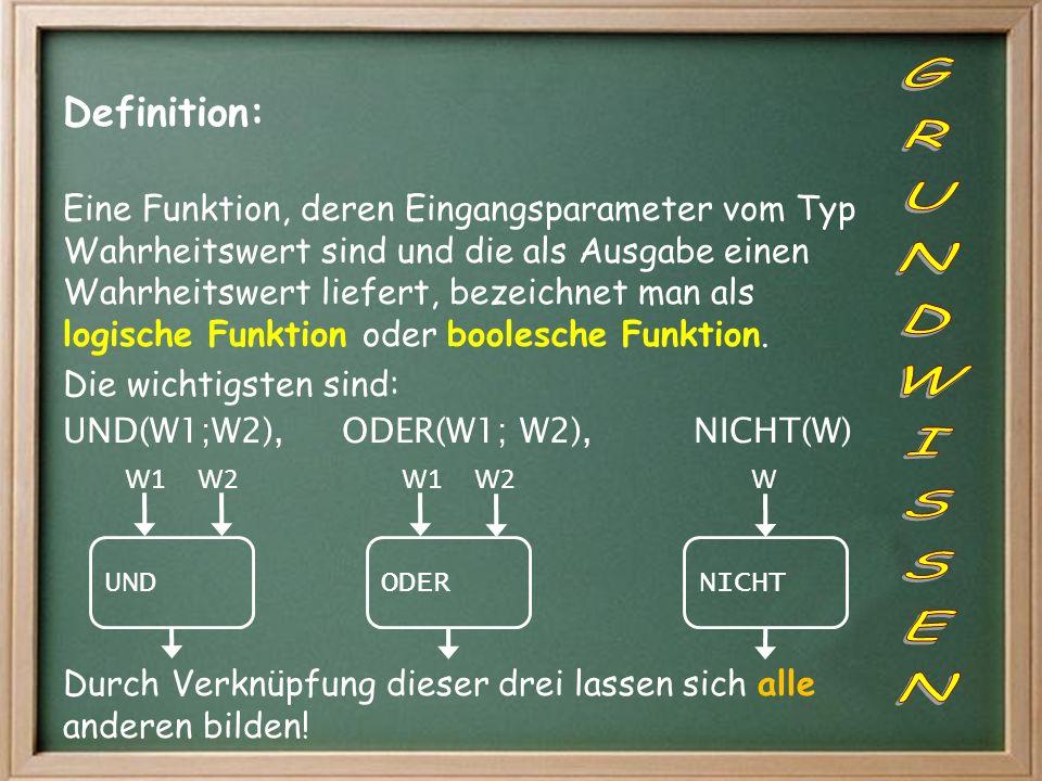 Definition: Eine Funktion, deren Eingangsparameter vom Typ Wahrheitswert sind und die als Ausgabe einen Wahrheitswert liefert, bezeichnet man als logi