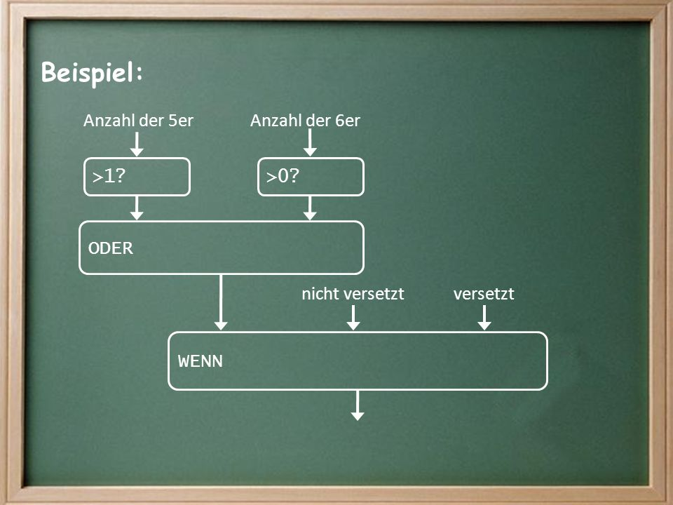 Beispiel: ODER WENN nicht versetztversetzt Anzahl der 5er >1? Anzahl der 6er >0?