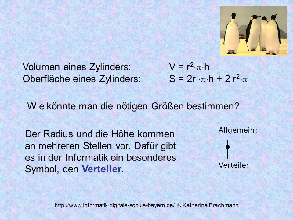 http://www.informatik.digitale-schule-bayern.de/ © Katharina Brachmann Volumen eines Zylinders: V = r 2 h Oberfläche eines Zylinders:S = 2r h + 2 r 2 Wie könnte man die nötigen Größen bestimmen.