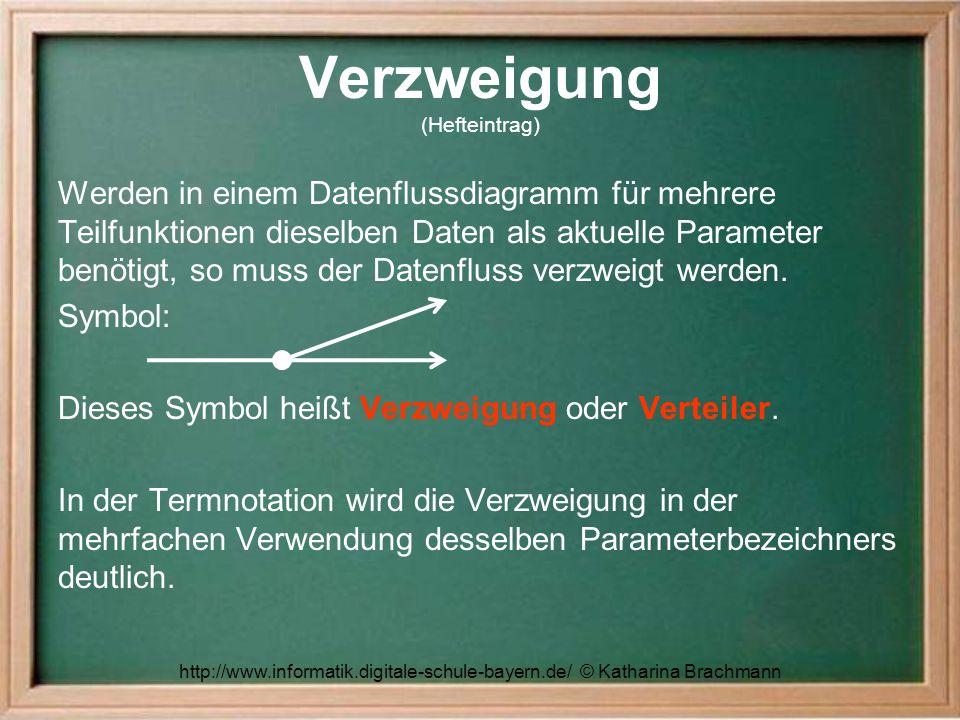 http://www.informatik.digitale-schule-bayern.de/ © Katharina Brachmann Verzweigung (Hefteintrag) Werden in einem Datenflussdiagramm für mehrere Teilfunktionen dieselben Daten als aktuelle Parameter benötigt, so muss der Datenfluss verzweigt werden.