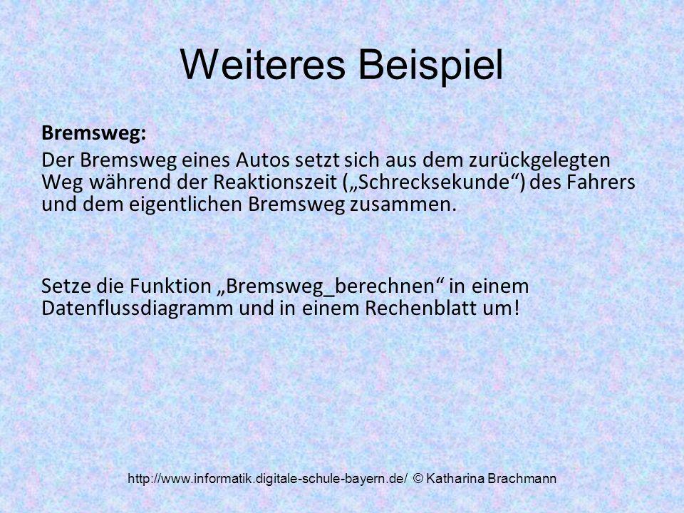 http://www.informatik.digitale-schule-bayern.de/ © Katharina Brachmann Weiteres Beispiel Bremsweg: Der Bremsweg eines Autos setzt sich aus dem zurückgelegten Weg während der Reaktionszeit (Schrecksekunde) des Fahrers und dem eigentlichen Bremsweg zusammen.