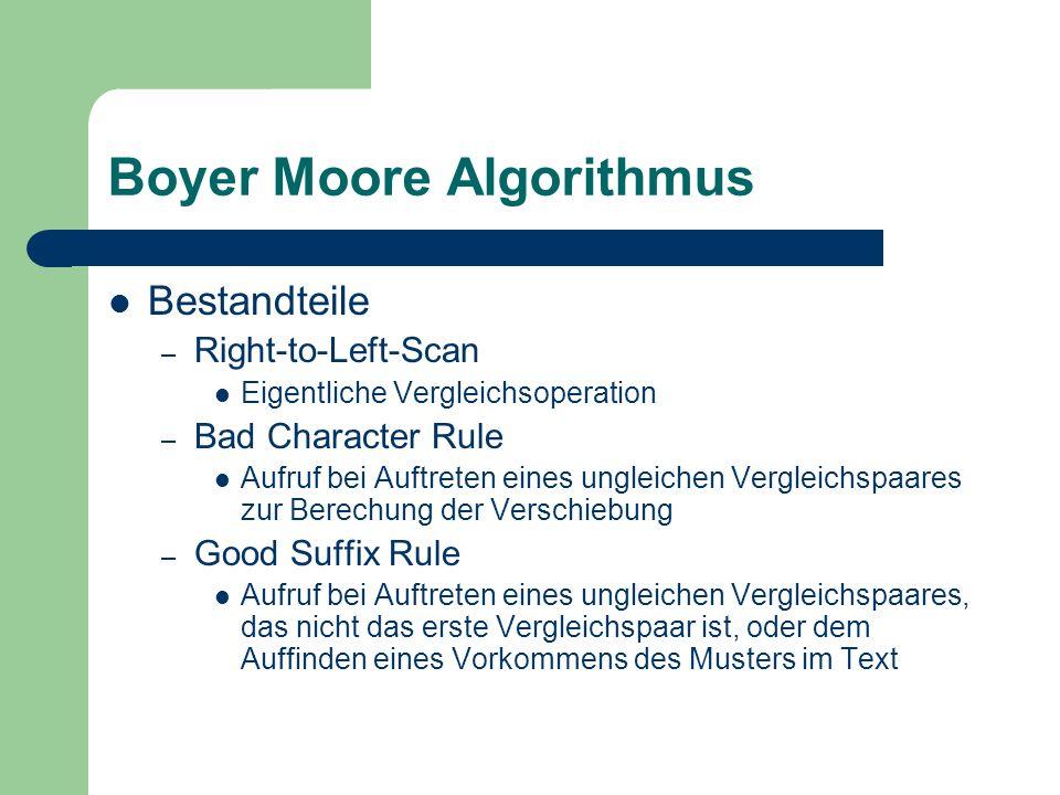 Boyer Moore Algorithmus Bestandteile – Right-to-Left-Scan Eigentliche Vergleichsoperation – Bad Character Rule Aufruf bei Auftreten eines ungleichen V