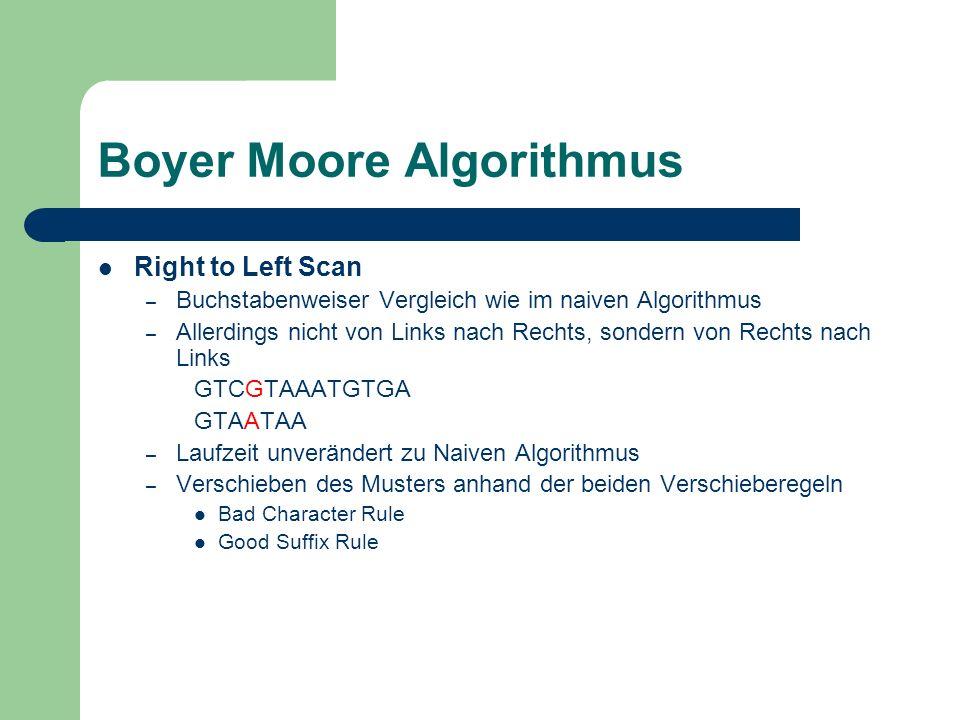 Boyer Moore Algorithmus Right to Left Scan – Buchstabenweiser Vergleich wie im naiven Algorithmus – Allerdings nicht von Links nach Rechts, sondern vo