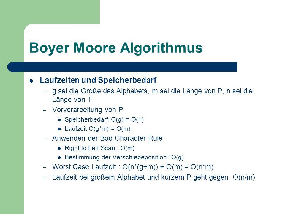 Boyer Moore Algorithmus Laufzeiten und Speicherbedarf – g sei die Größe des Alphabets, m sei die Länge von P, n sei die Länge von T – Vorverarbeitung