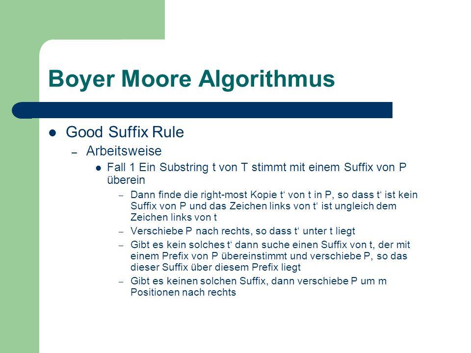 Boyer Moore Algorithmus Good Suffix Rule – Arbeitsweise Fall 1 Ein Substring t von T stimmt mit einem Suffix von P überein – Dann finde die right-most