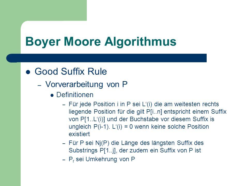 Boyer Moore Algorithmus Good Suffix Rule – Vorverarbeitung von P Definitionen – Für jede Position i in P sei L(i) die am weitesten rechts liegende Pos