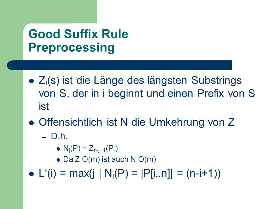 Good Suffix Rule Preprocessing Z i (s) ist die Länge des längsten Substrings von S, der in i beginnt und einen Prefix von S ist Offensichtlich ist N d