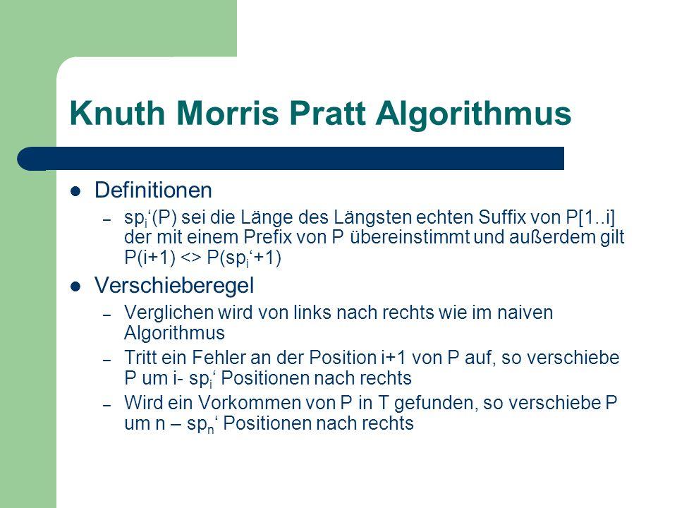 Knuth Morris Pratt Algorithmus Definitionen – sp i (P) sei die Länge des Längsten echten Suffix von P[1..i] der mit einem Prefix von P übereinstimmt u