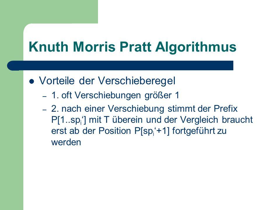 Knuth Morris Pratt Algorithmus Vorteile der Verschieberegel – 1. oft Verschiebungen größer 1 – 2. nach einer Verschiebung stimmt der Prefix P[1..sp i