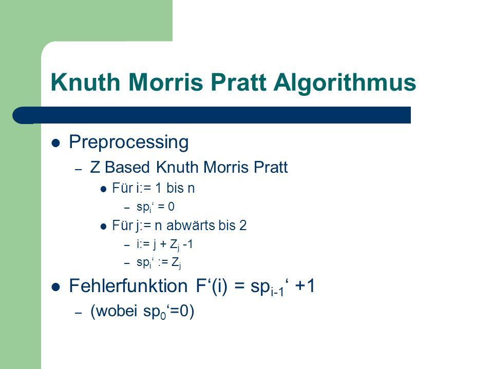 Knuth Morris Pratt Algorithmus Preprocessing – Z Based Knuth Morris Pratt Für i:= 1 bis n – sp i = 0 Für j:= n abwärts bis 2 – i:= j + Z j -1 – sp i :