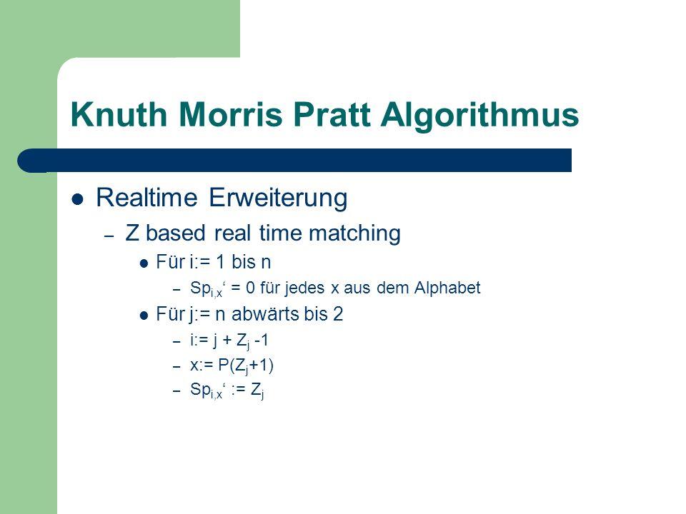 Knuth Morris Pratt Algorithmus Realtime Erweiterung – Z based real time matching Für i:= 1 bis n – Sp i,x = 0 für jedes x aus dem Alphabet Für j:= n a