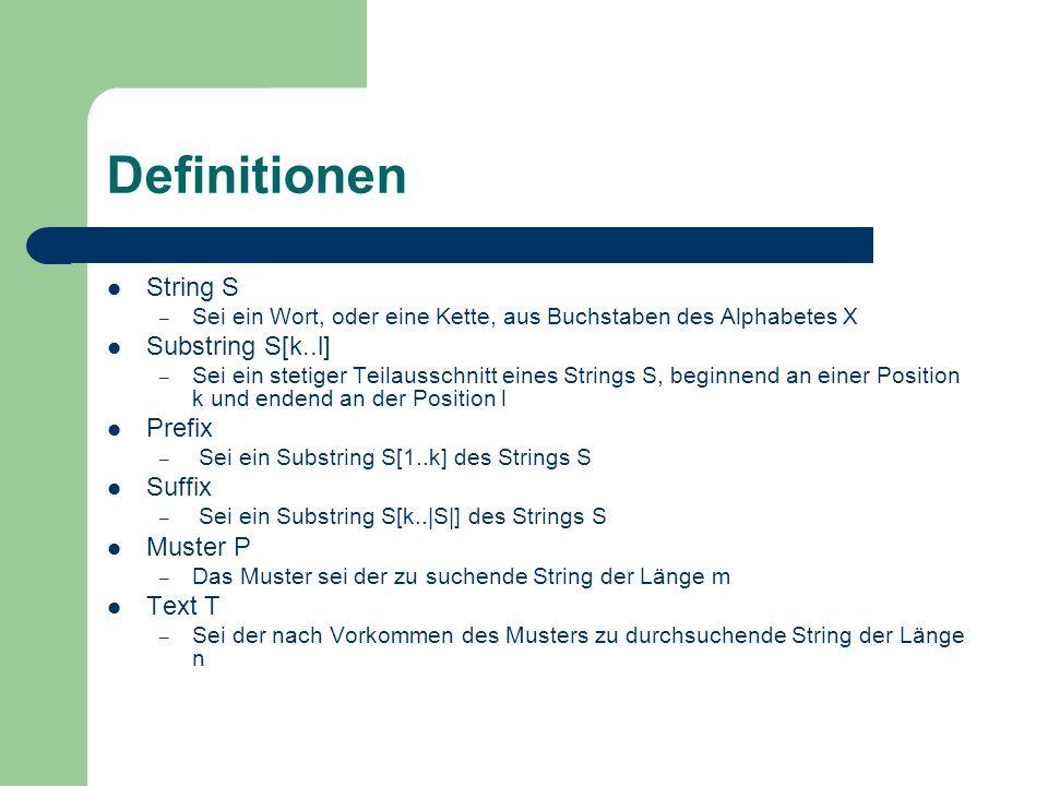 Definitionen String S – Sei ein Wort, oder eine Kette, aus Buchstaben des Alphabetes X Substring S[k..l] – Sei ein stetiger Teilausschnitt eines Strin