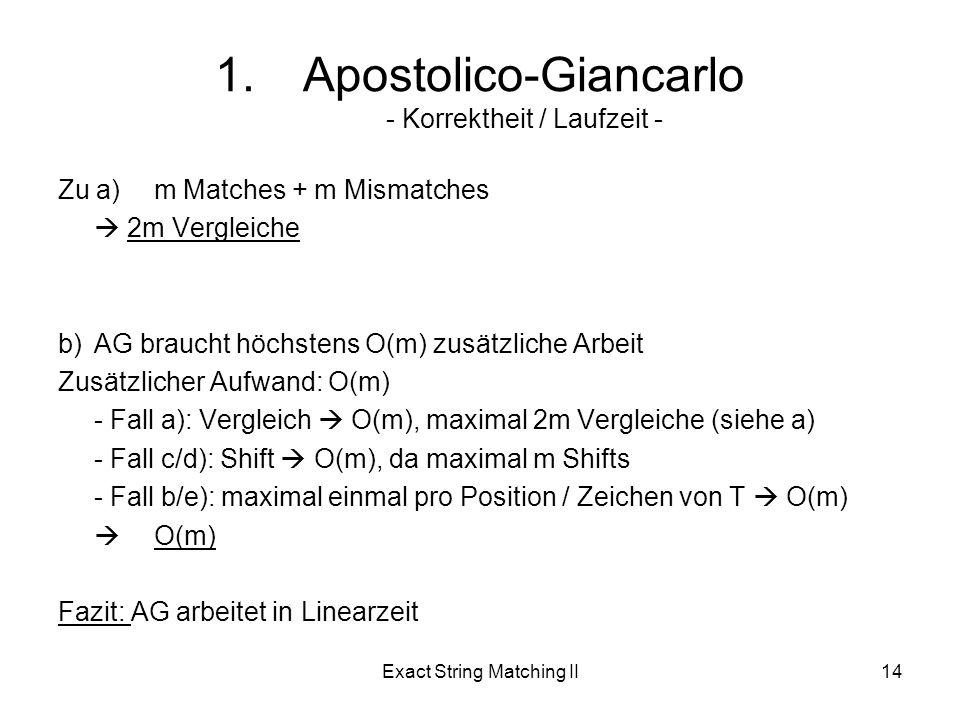 Exact String Matching II14 Zu a)m Matches + m Mismatches 2m Vergleiche b)AG braucht höchstens O(m) zusätzliche Arbeit Zusätzlicher Aufwand: O(m) - Fall a): Vergleich O(m), maximal 2m Vergleiche (siehe a) - Fall c/d): Shift O(m), da maximal m Shifts - Fall b/e): maximal einmal pro Position / Zeichen von T O(m) O(m) Fazit: AG arbeitet in Linearzeit 1.Apostolico-Giancarlo - Korrektheit / Laufzeit -