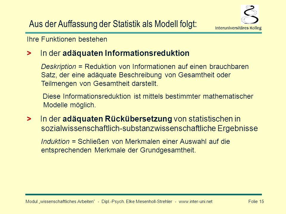 Modul wissenschaftliches Arbeiten - Dipl.-Psych. Elke Mesenholl-Strehler - www.inter-uni.net Folie 15 Interuniversitäres Kolleg Aus der Auffassung der