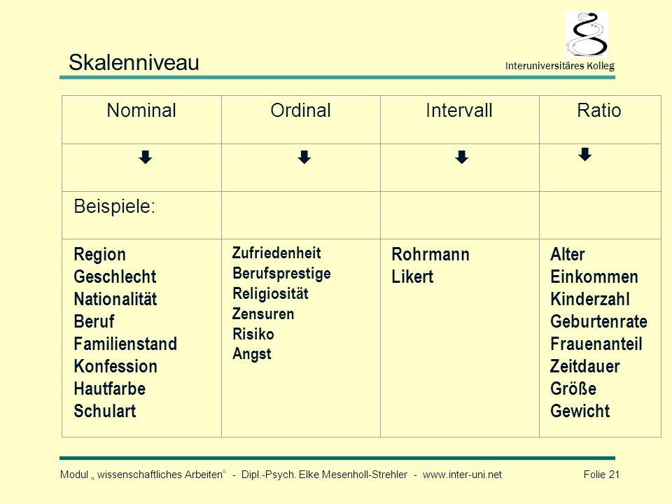 Modul wissenschaftliches Arbeiten - Dipl.-Psych. Elke Mesenholl-Strehler - www.inter-uni.net Folie 21 Interuniversitäres Kolleg Skalenniveau NominalOr