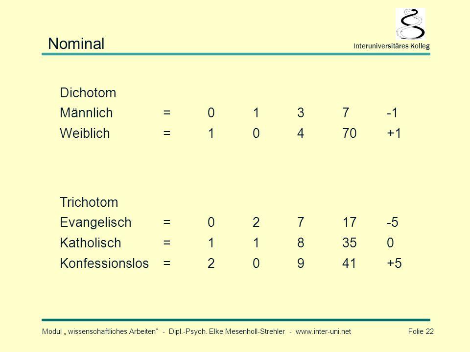 Modul wissenschaftliches Arbeiten - Dipl.-Psych. Elke Mesenholl-Strehler - www.inter-uni.net Folie 22 Interuniversitäres Kolleg Nominal Dichotom Männl