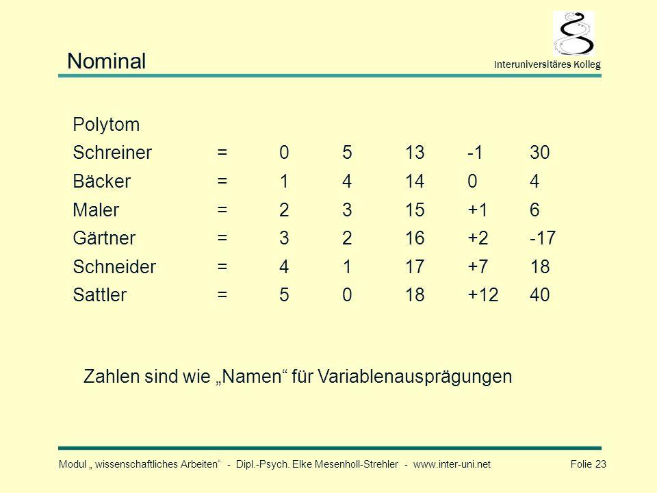 Modul wissenschaftliches Arbeiten - Dipl.-Psych. Elke Mesenholl-Strehler - www.inter-uni.net Folie 23 Interuniversitäres Kolleg Nominal Polytom Schrei