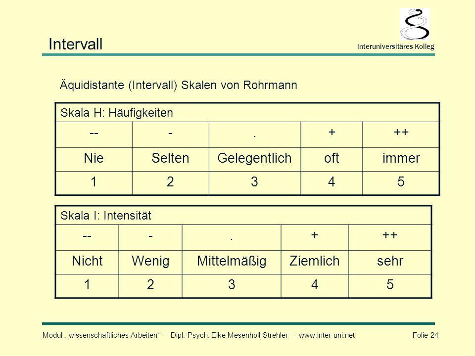 Modul wissenschaftliches Arbeiten - Dipl.-Psych. Elke Mesenholl-Strehler - www.inter-uni.net Folie 24 Interuniversitäres Kolleg Intervall Äquidistante