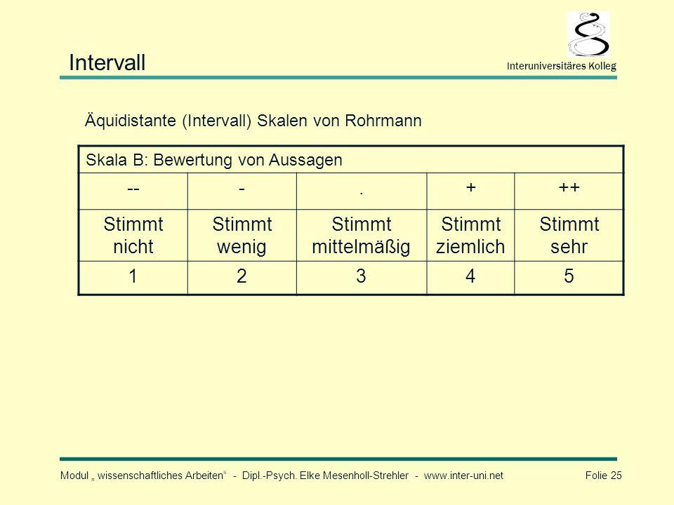 Modul wissenschaftliches Arbeiten - Dipl.-Psych. Elke Mesenholl-Strehler - www.inter-uni.net Folie 25 Interuniversitäres Kolleg Intervall Äquidistante