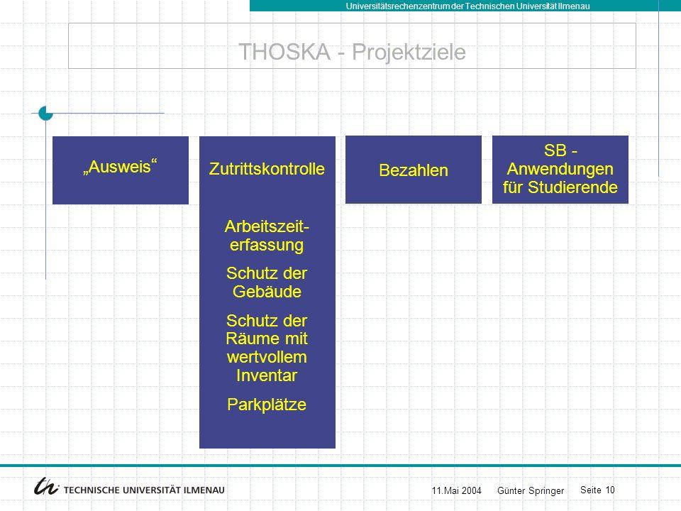 Universitätsrechenzentrum der Technischen Universität Ilmenau 11.Mai 2004Günter Springer Seite 10 THOSKA - Projektziele Bezahlen SB - Anwendungen für