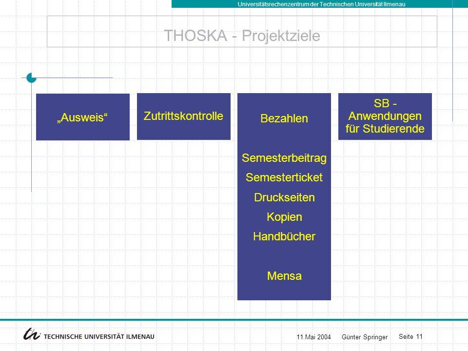 Universitätsrechenzentrum der Technischen Universität Ilmenau 11.Mai 2004Günter Springer Seite 11 THOSKA - Projektziele Bezahlen Semesterbeitrag Semes