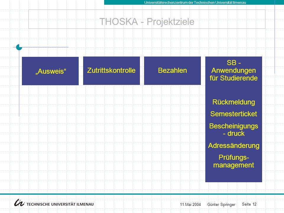 Universitätsrechenzentrum der Technischen Universität Ilmenau 11.Mai 2004Günter Springer Seite 12 THOSKA - Projektziele Bezahlen SB - Anwendungen für