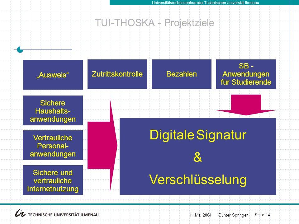 Universitätsrechenzentrum der Technischen Universität Ilmenau 11.Mai 2004Günter Springer Seite 14 TUI-THOSKA - Projektziele Bezahlen SB - Anwendungen