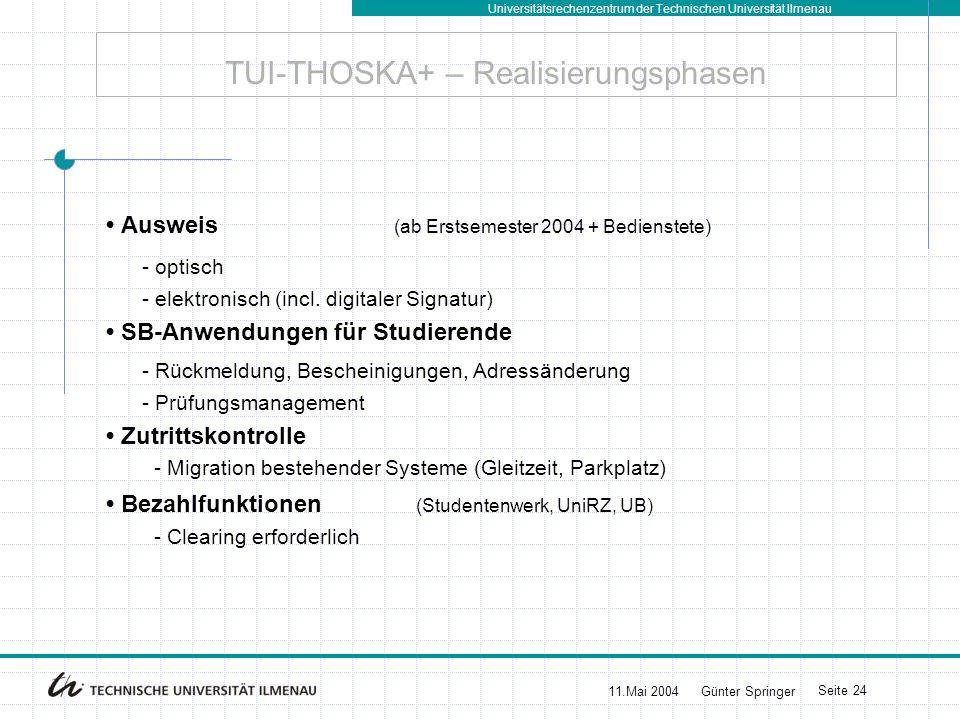 Universitätsrechenzentrum der Technischen Universität Ilmenau 11.Mai 2004Günter Springer Seite 24 TUI-THOSKA+ – Realisierungsphasen Ausweis (ab Erstse