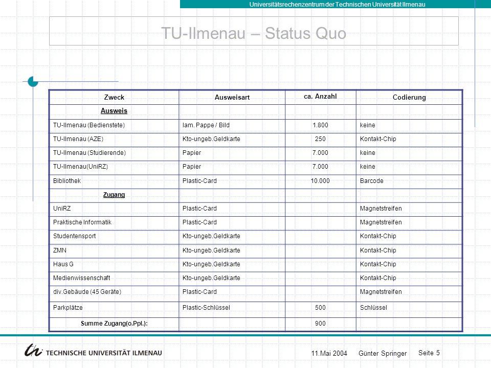 Universitätsrechenzentrum der Technischen Universität Ilmenau 11.Mai 2004Günter Springer Seite 5 TU-Ilmenau – Status Quo ZweckAusweisart ca. Anzahl Co